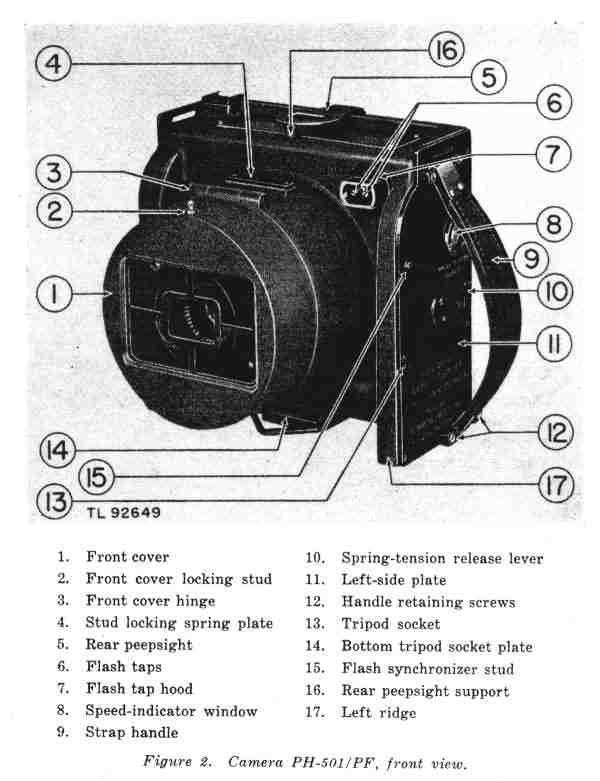 Combat Camera, Technical Manual (front view)
